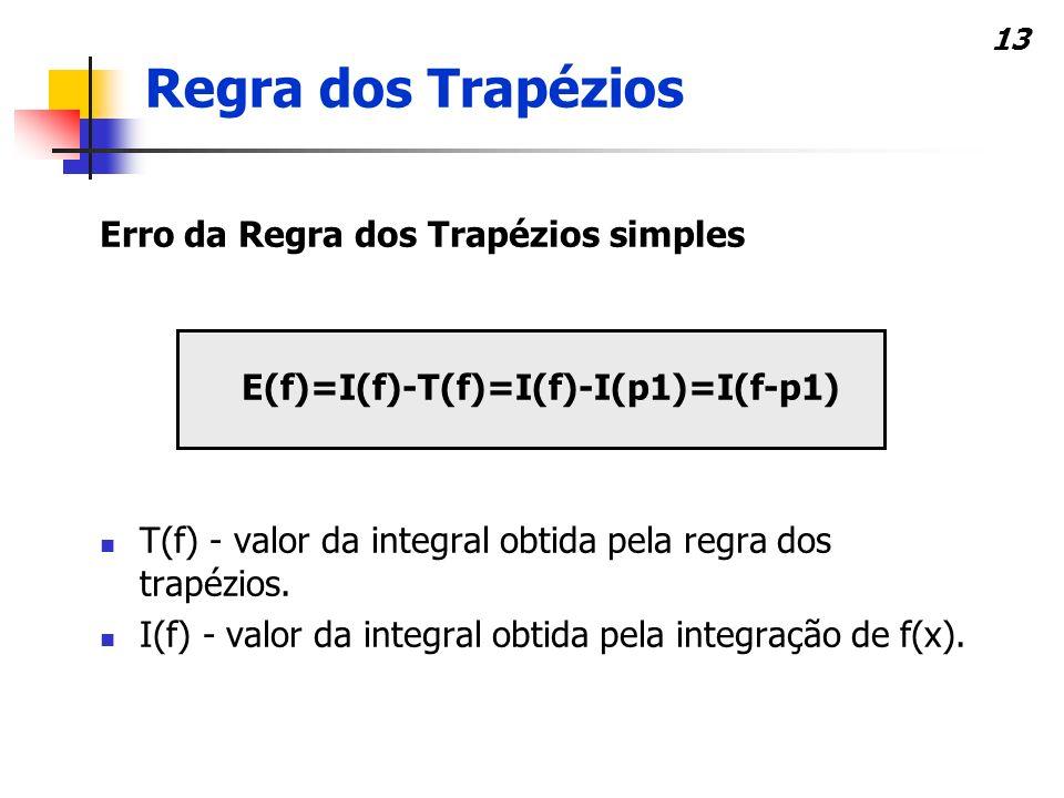 13 Erro da Regra dos Trapézios simples E(f)=I(f)-T(f)=I(f)-I(p1)=I(f-p1) T(f) - valor da integral obtida pela regra dos trapézios.