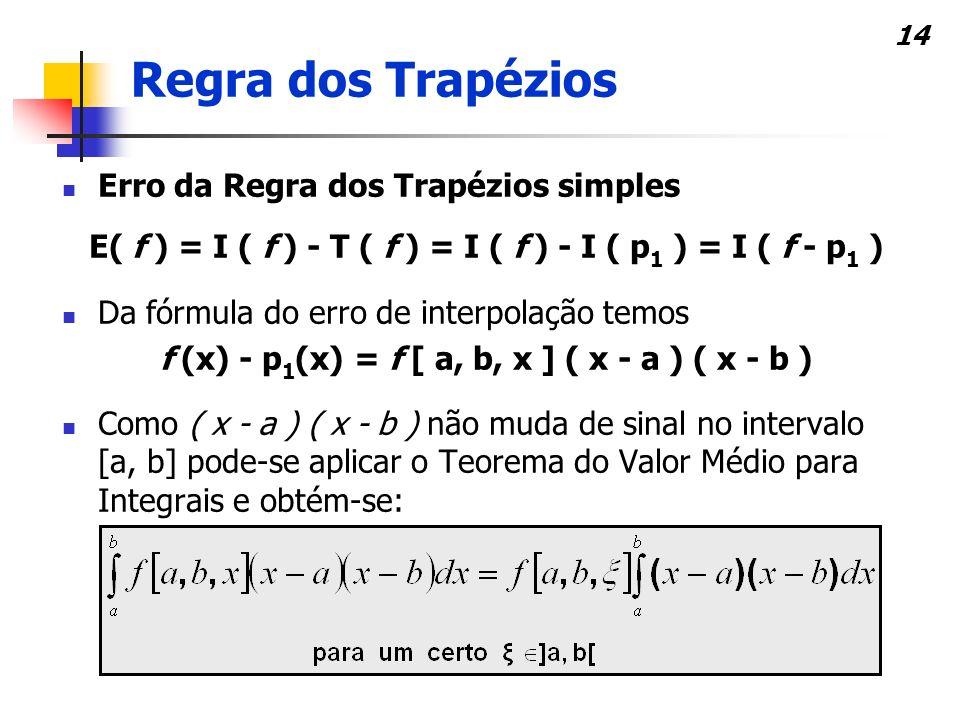 14 Erro da Regra dos Trapézios simples E( f ) = I ( f ) - T ( f ) = I ( f ) - I ( p 1 ) = I ( f - p 1 ) Da fórmula do erro de interpolação temos f (x) - p 1 (x) = f [ a, b, x ] ( x - a ) ( x - b ) Como ( x - a ) ( x - b ) não muda de sinal no intervalo [a, b] pode-se aplicar o Teorema do Valor Médio para Integrais e obtém-se: Regra dos Trapézios