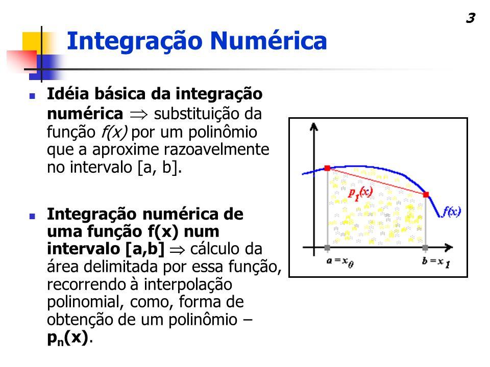 3 Idéia básica da integração numérica substituição da função f(x) por um polinômio que a aproxime razoavelmente no intervalo [a, b].