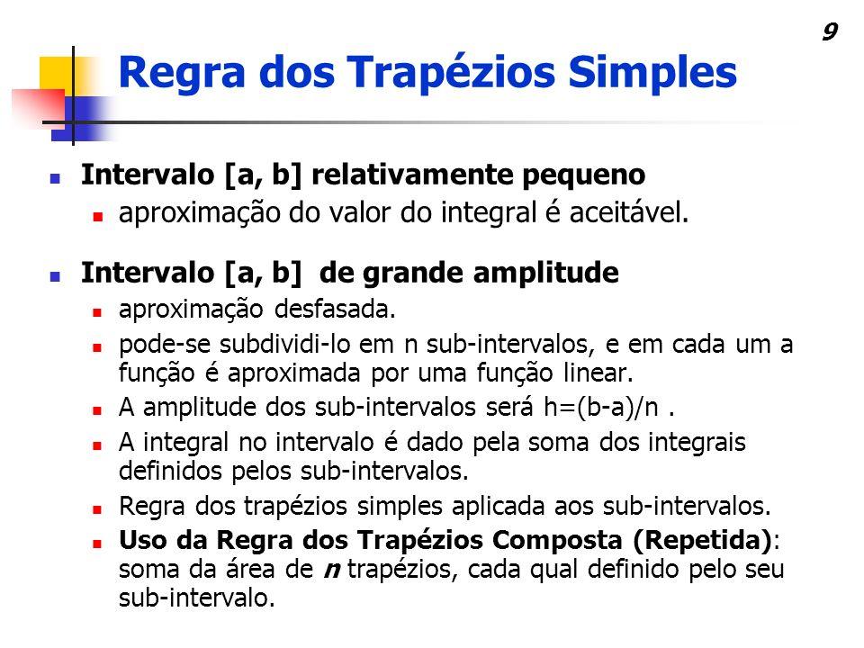 9 Intervalo [a, b] relativamente pequeno aproximação do valor do integral é aceitável.