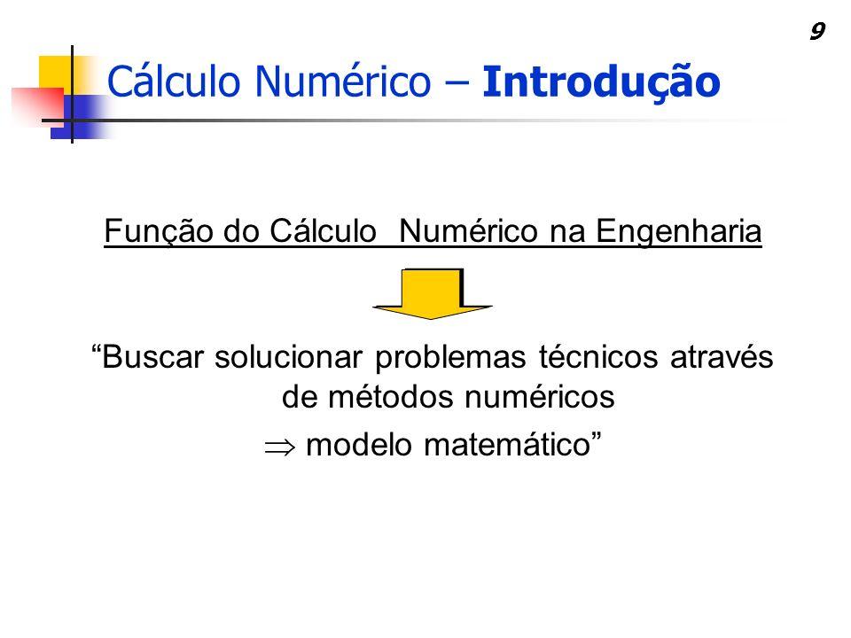 9 Função do Cálculo Numérico na Engenharia Buscar solucionar problemas técnicos através de métodos numéricos modelo matemático Cálculo Numérico – Intr