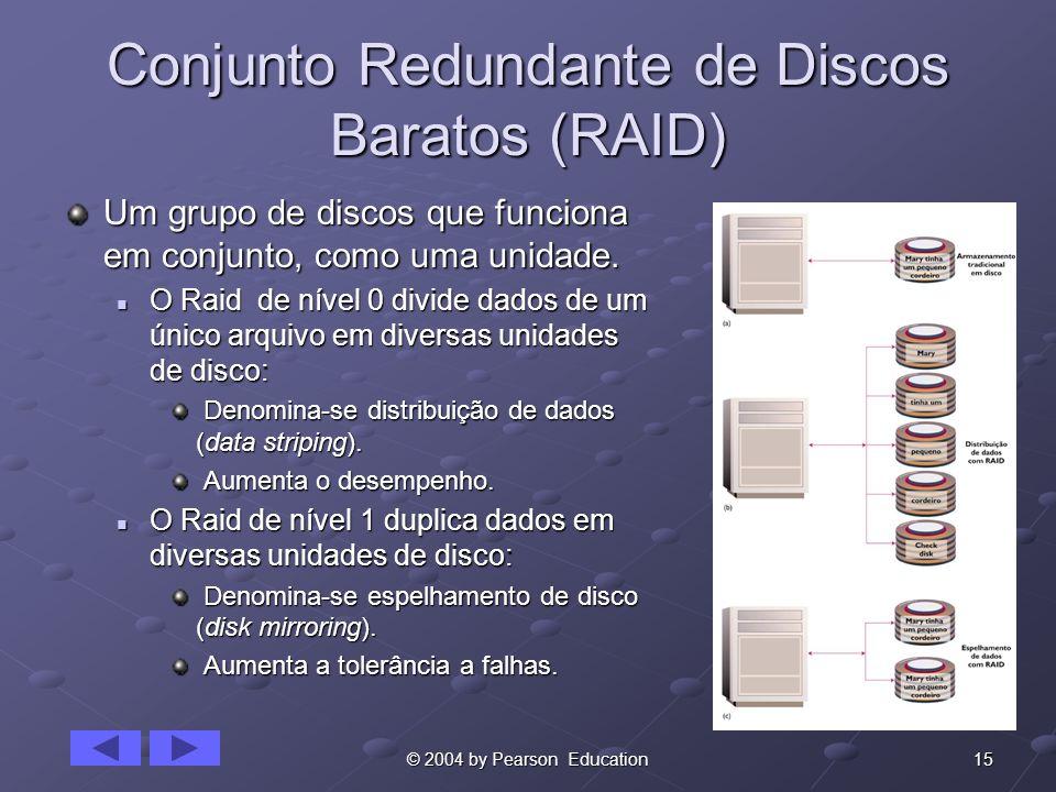 15© 2004 by Pearson Education Conjunto Redundante de Discos Baratos (RAID) Um grupo de discos que funciona em conjunto, como uma unidade. O Raid de ní