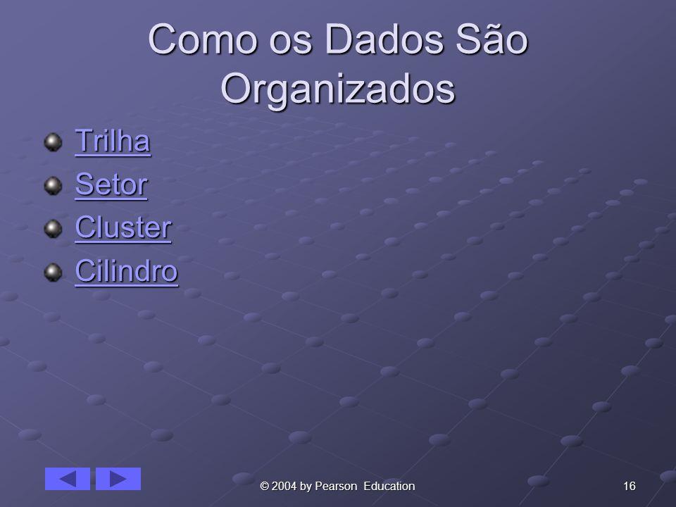 16© 2004 by Pearson Education Como os Dados São Organizados Trilha TrilhaTrilha Setor SetorSetor Cluster ClusterCluster Cilindro CilindroCilindro