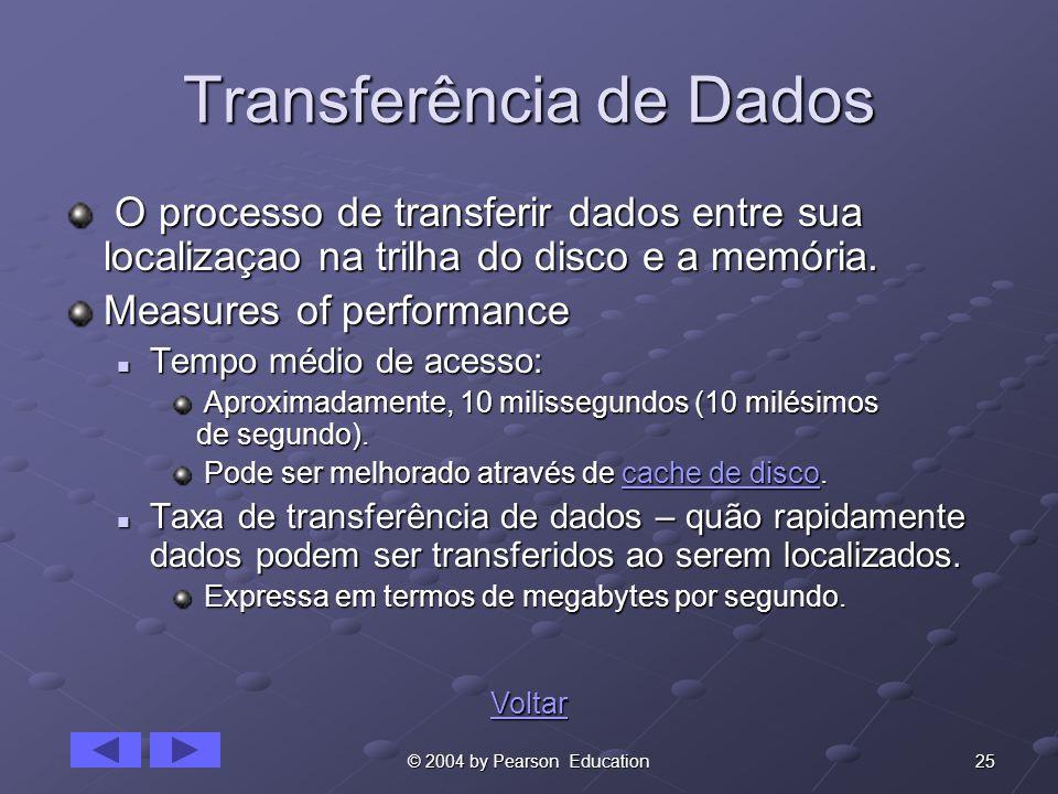 25© 2004 by Pearson Education Transferência de Dados O processo de transferir dados entre sua localizaçao na trilha do disco e a memória. O processo d
