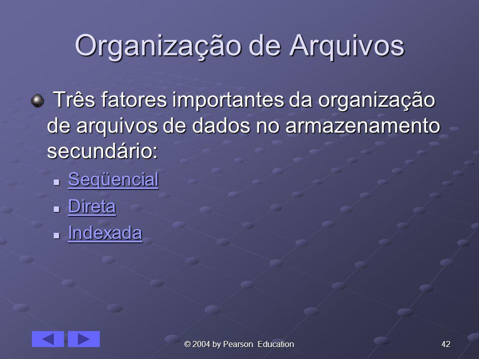42© 2004 by Pearson Education Organização de Arquivos Três fatores importantes da organização de arquivos de dados no armazenamento secundário: Três f