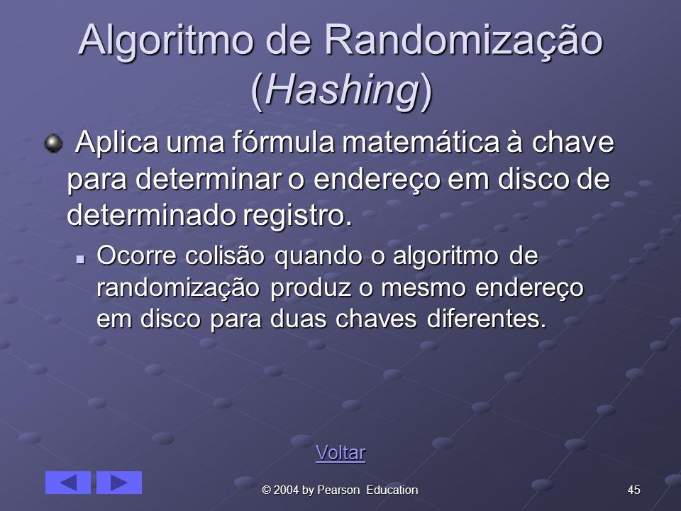 45© 2004 by Pearson Education Algoritmo de Randomização (Hashing) Aplica uma fórmula matemática à chave para determinar o endereço em disco de determi