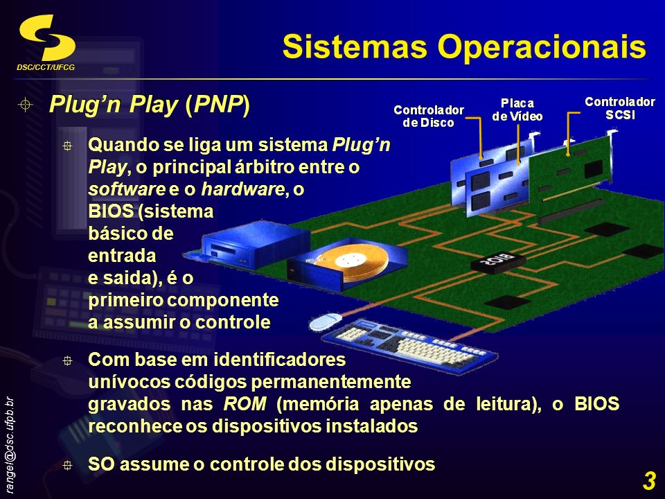DSC/CCT/UFCG rangel@dsc.ufpb.br 3 Sistemas Operacionais Plugn Play (PNP) Quando se liga um sistema Plugn Play, o principal árbitro entre o software e