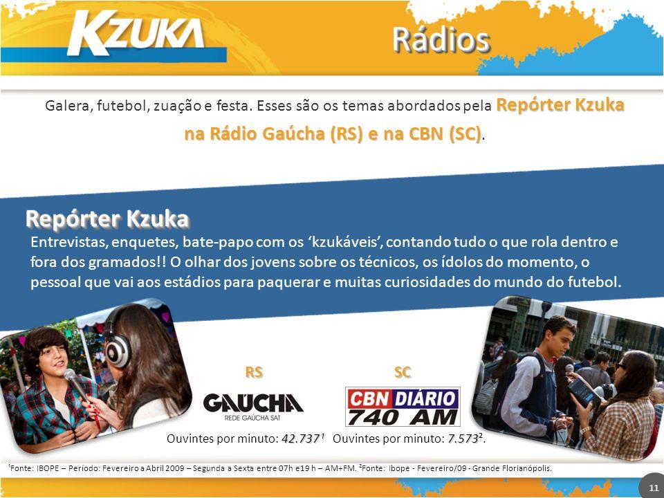 11 RádiosRádios Repórter Kzuka na Rádio Gaúcha (RS) e na CBN (SC) Galera, futebol, zuação e festa. Esses são os temas abordados pela Repórter Kzuka na