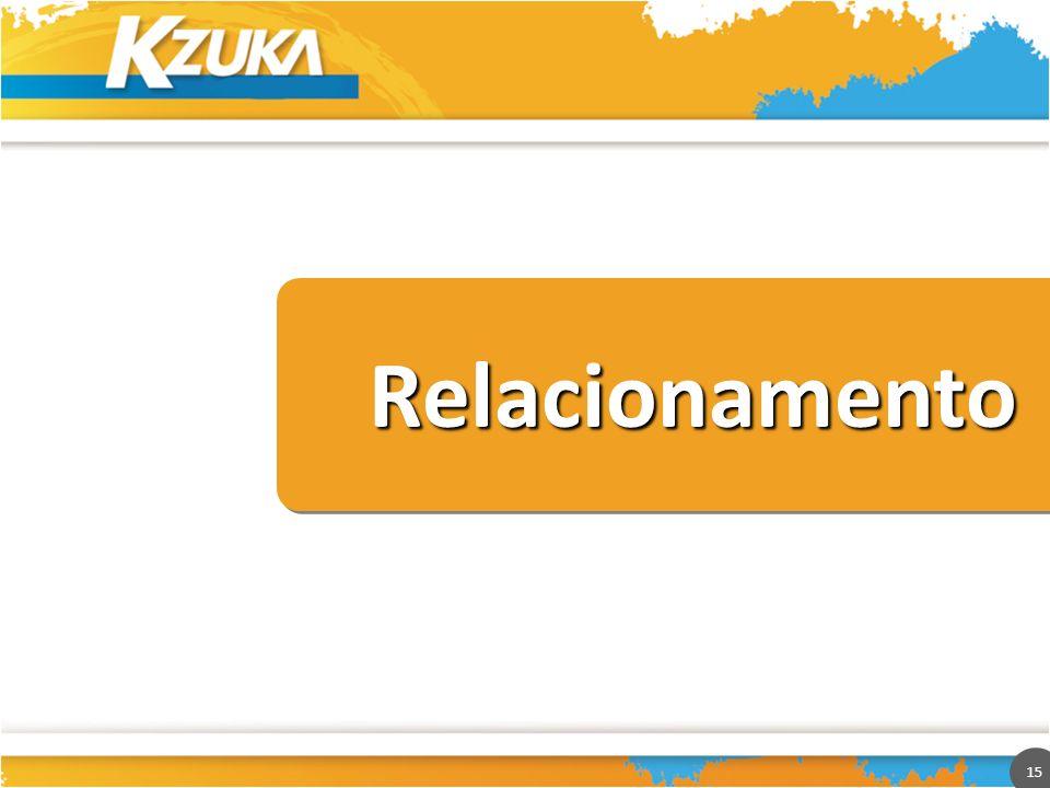 15 RelacionamentoRelacionamento