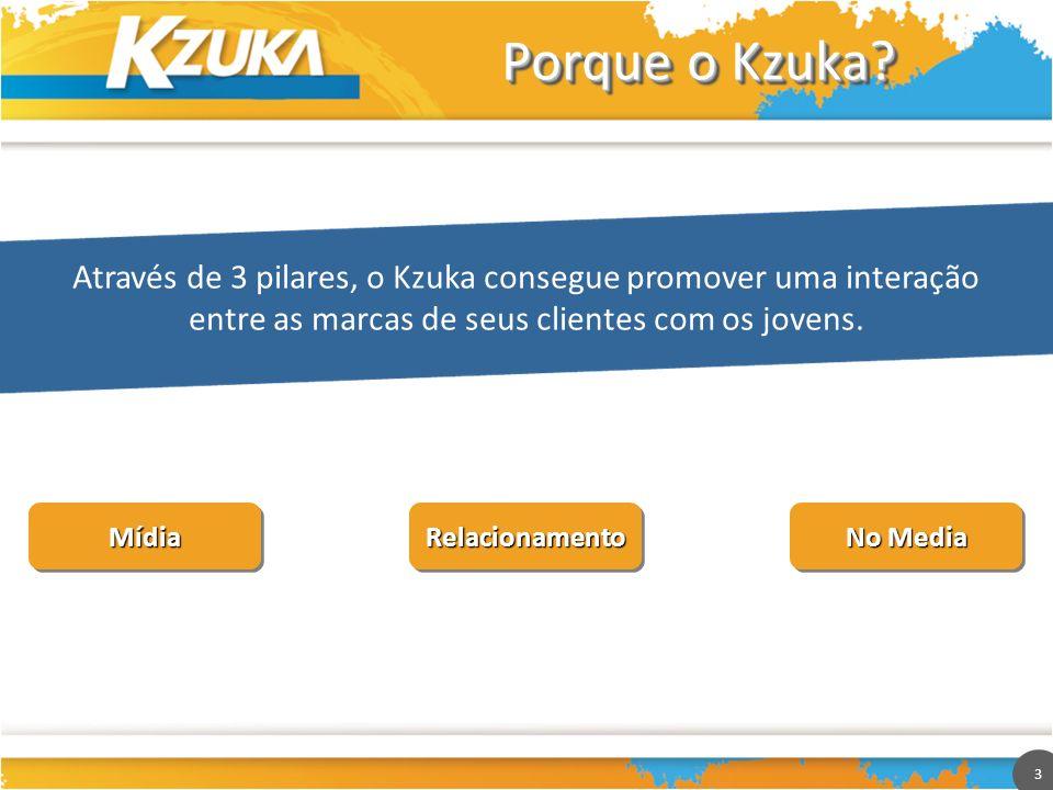 3 3 Porque o Kzuka? Através de 3 pilares, o Kzuka consegue promover uma interação entre as marcas de seus clientes com os jovens. MídiaMídiaRelacionam