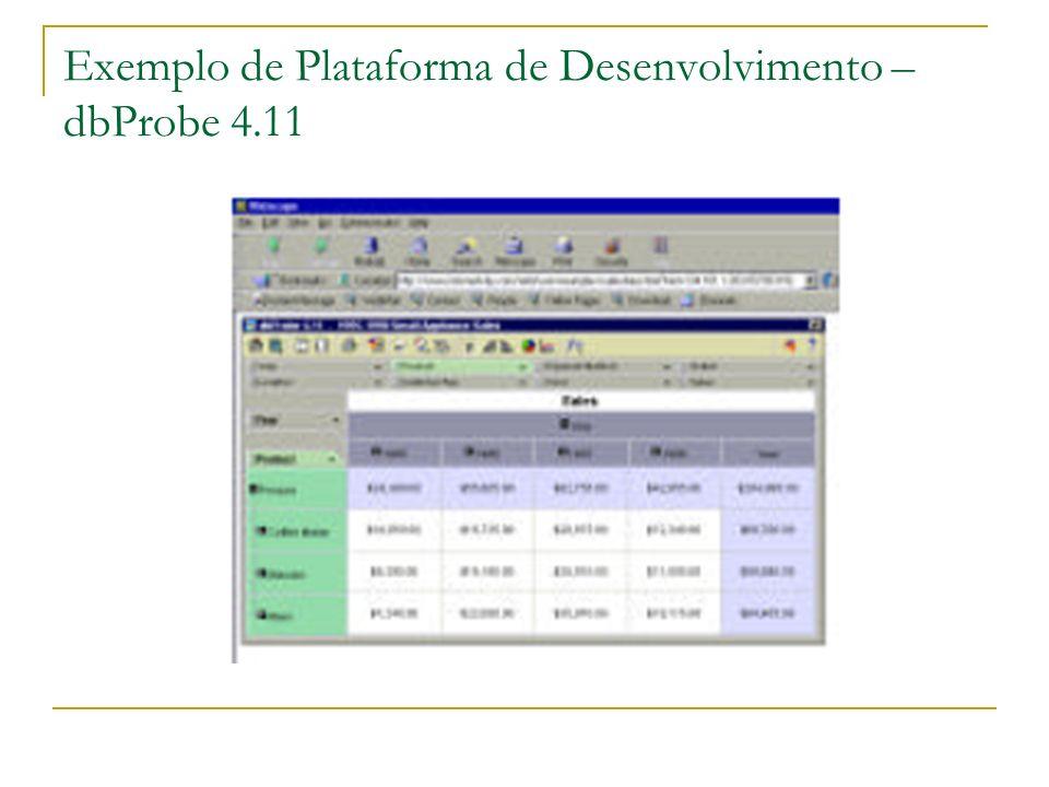 Exemplo de Plataforma de Desenvolvimento – dbProbe 4.11