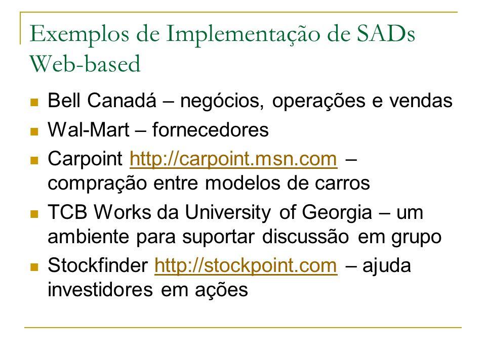 Exemplos de Implementação de SADs Web-based Bell Canadá – negócios, operações e vendas Wal-Mart – fornecedores Carpoint http://carpoint.msn.com – comp