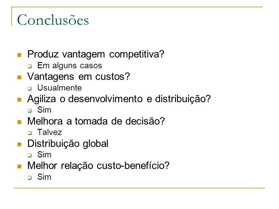 Conclusões Produz vantagem competitiva? Em alguns casos Vantagens em custos? Usualmente Agiliza o desenvolvimento e distribuição? Sim Melhora a tomada