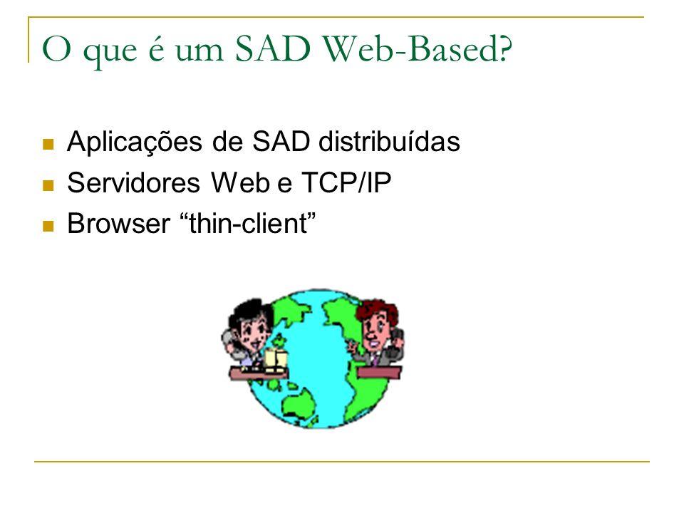 SAD Inter-Organizacional Suporta a tomada de decisão de clientes/fornecedores Acesso compartilhado aos dados da empresa Acesso disponível via Internet e Redes Privadas Interfaces baseadas na Web Viabiliza a criação de parcerias de informação