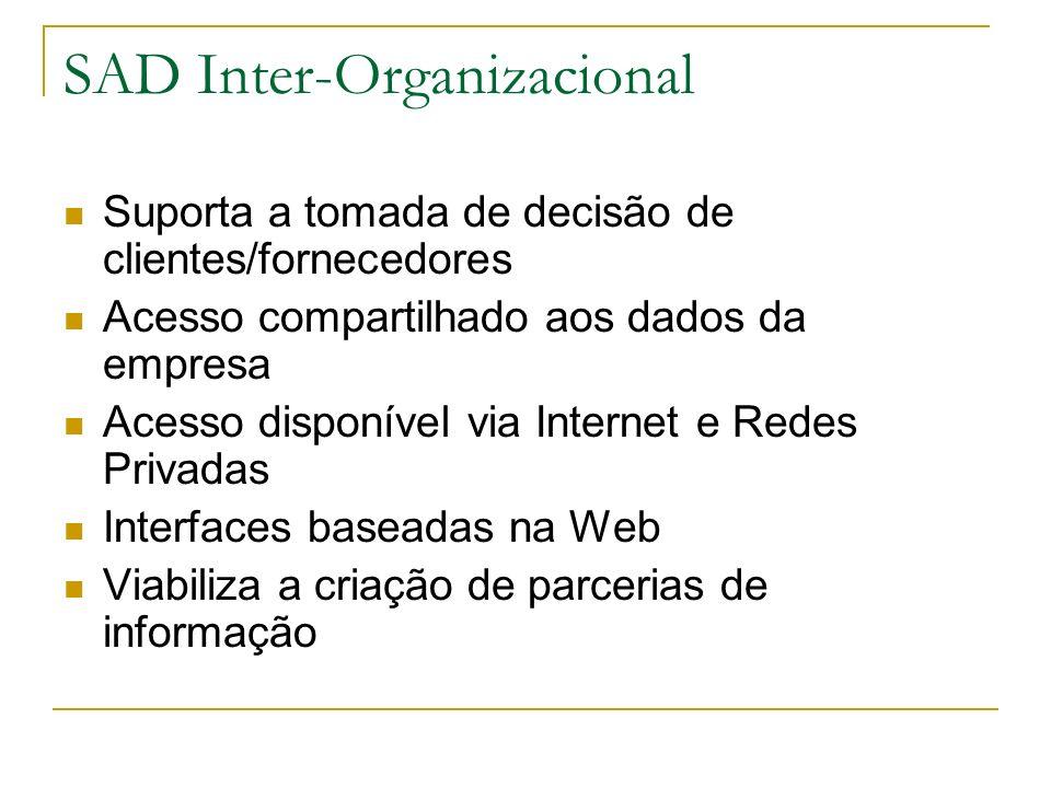 SAD Inter-Organizacional Suporta a tomada de decisão de clientes/fornecedores Acesso compartilhado aos dados da empresa Acesso disponível via Internet