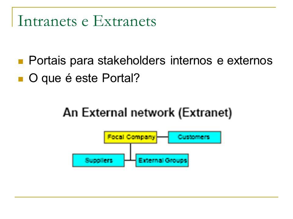 Arquitetura de um SAD Web-based
