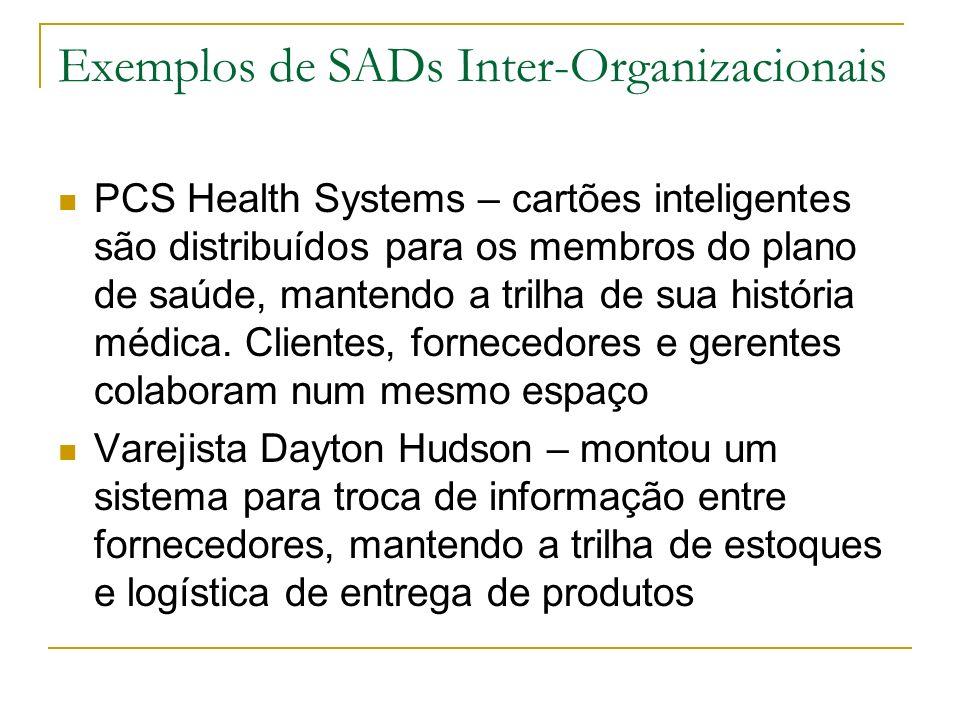 Exemplos de SADs Inter-Organizacionais PCS Health Systems – cartões inteligentes são distribuídos para os membros do plano de saúde, mantendo a trilha