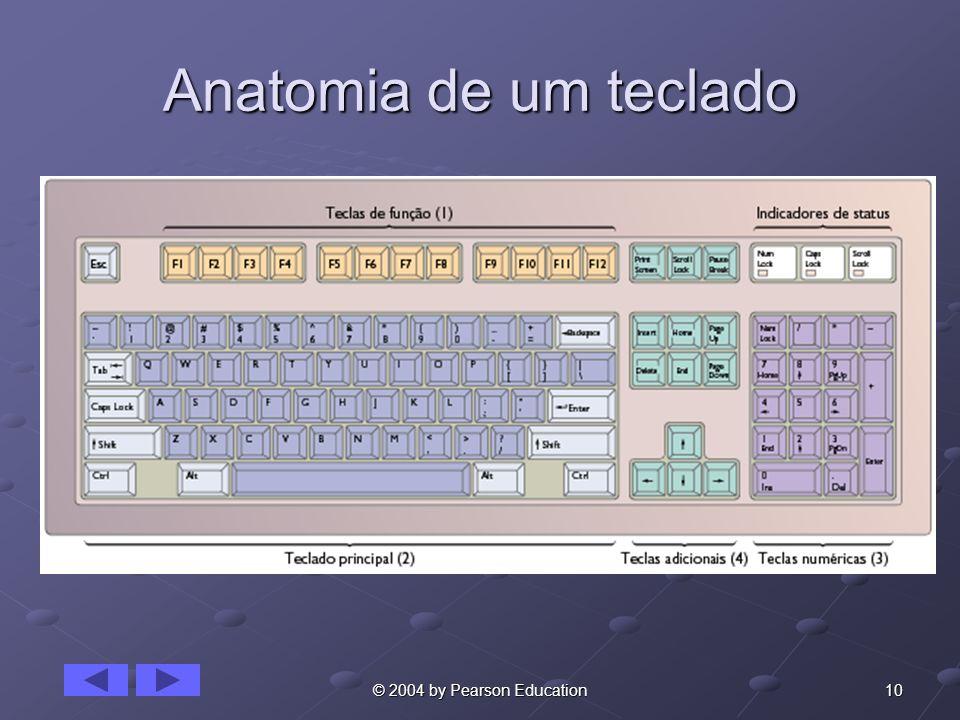 10© 2004 by Pearson Education Anatomia de um teclado