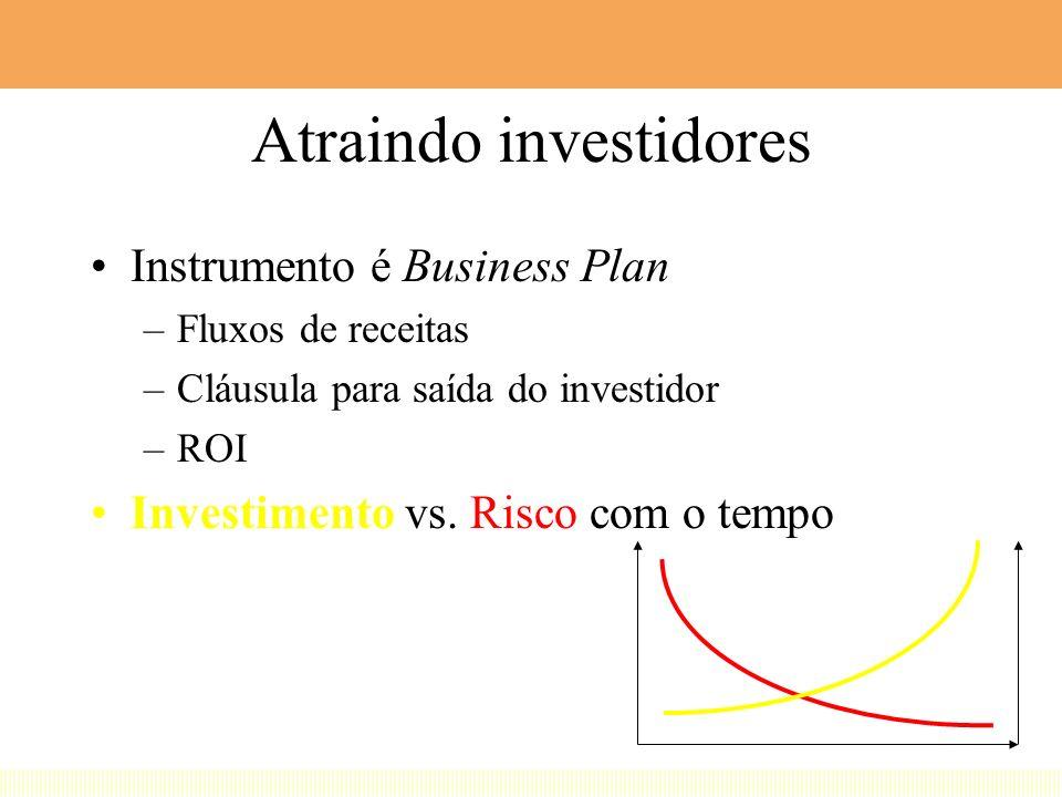 3 - Onde conseguir grana? Angels VCs Herdeiro / parceiro(s) IPO - Initial Public Offering Importância do Networking de contatos