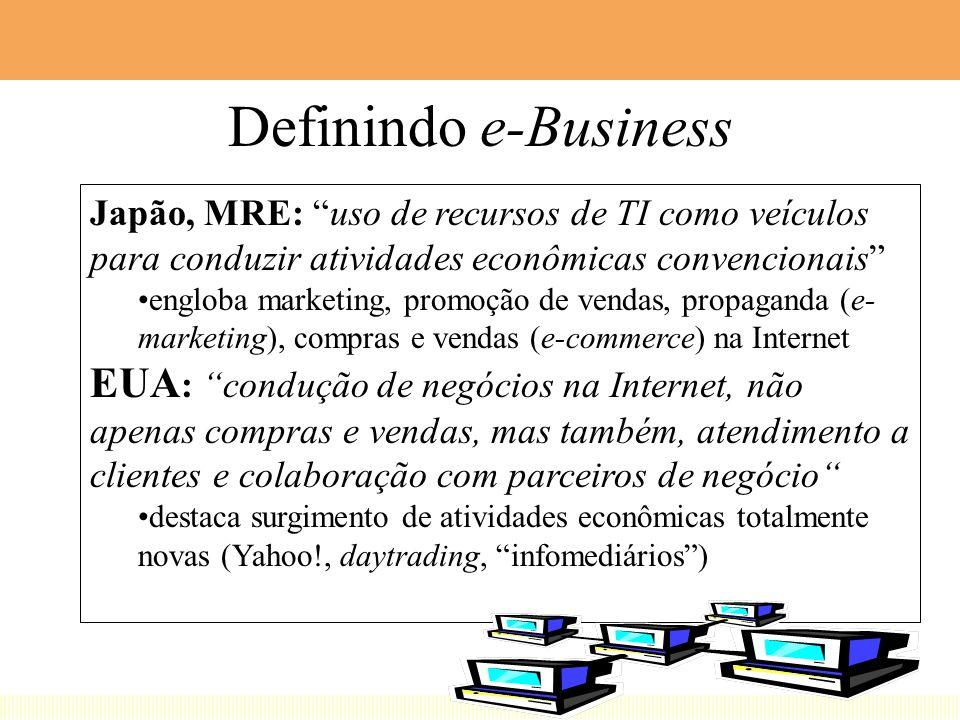 Conteúdo Algumas definições para e-Business, e- Commerce Alguns números e estatísticas Potencial, vantagens e desafios de e- commerce Oportunidades pa