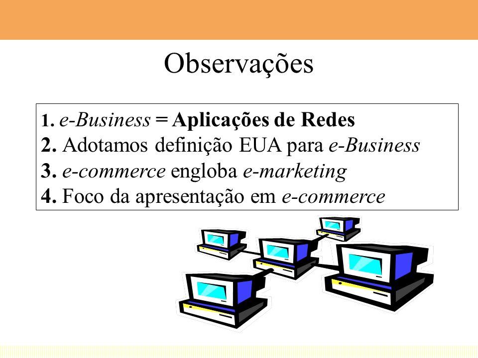 Japão, MRE: uso de recursos de TI como veículos para conduzir atividades econômicas convencionais engloba marketing, promoção de vendas, propaganda (e