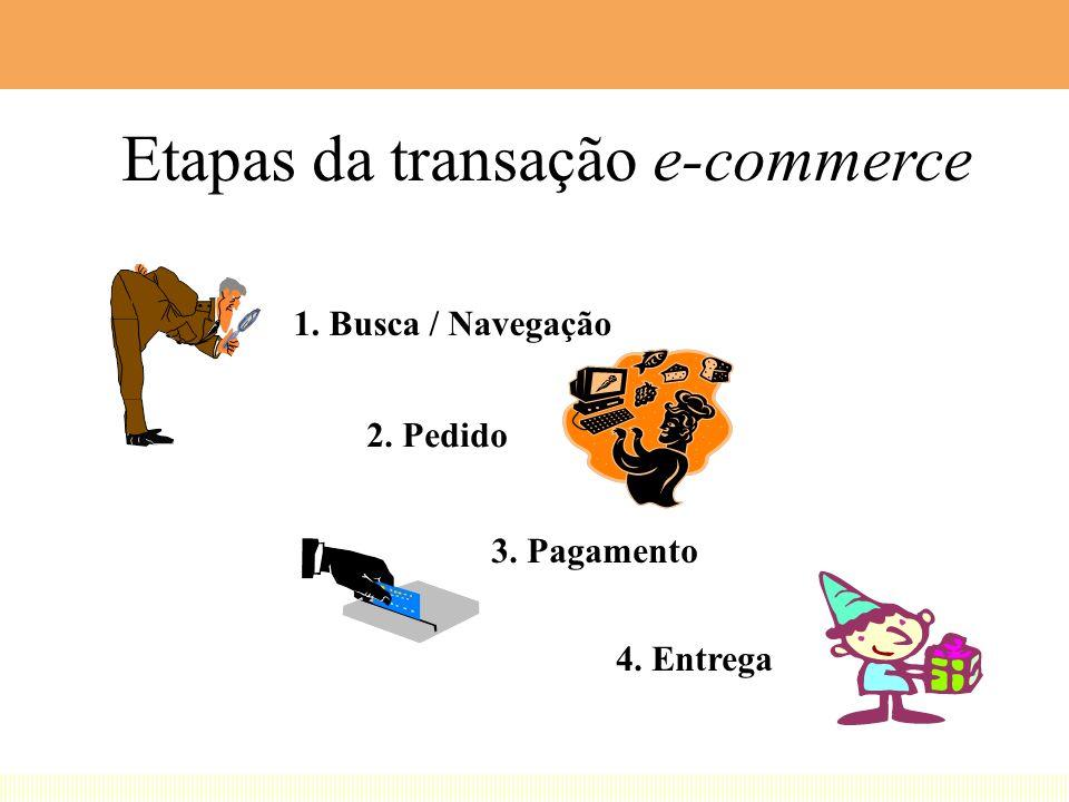Mais uma definição.... Numa transação de e-commerce, um pedido de compra de produtos ou serviços é feito por um freguês (cliente) em seu computador li