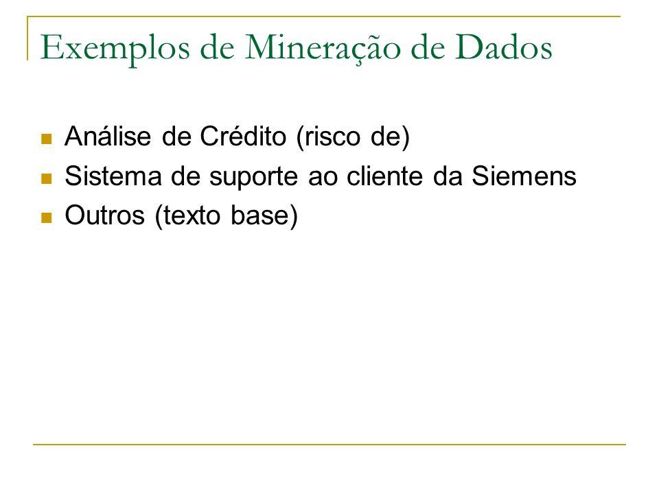 Exemplos de Mineração de Dados Análise de Crédito (risco de) Sistema de suporte ao cliente da Siemens Outros (texto base)
