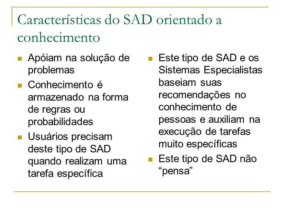 Características do SAD orientado a conhecimento Apóiam na solução de problemas Conhecimento é armazenado na forma de regras ou probabilidades Usuários