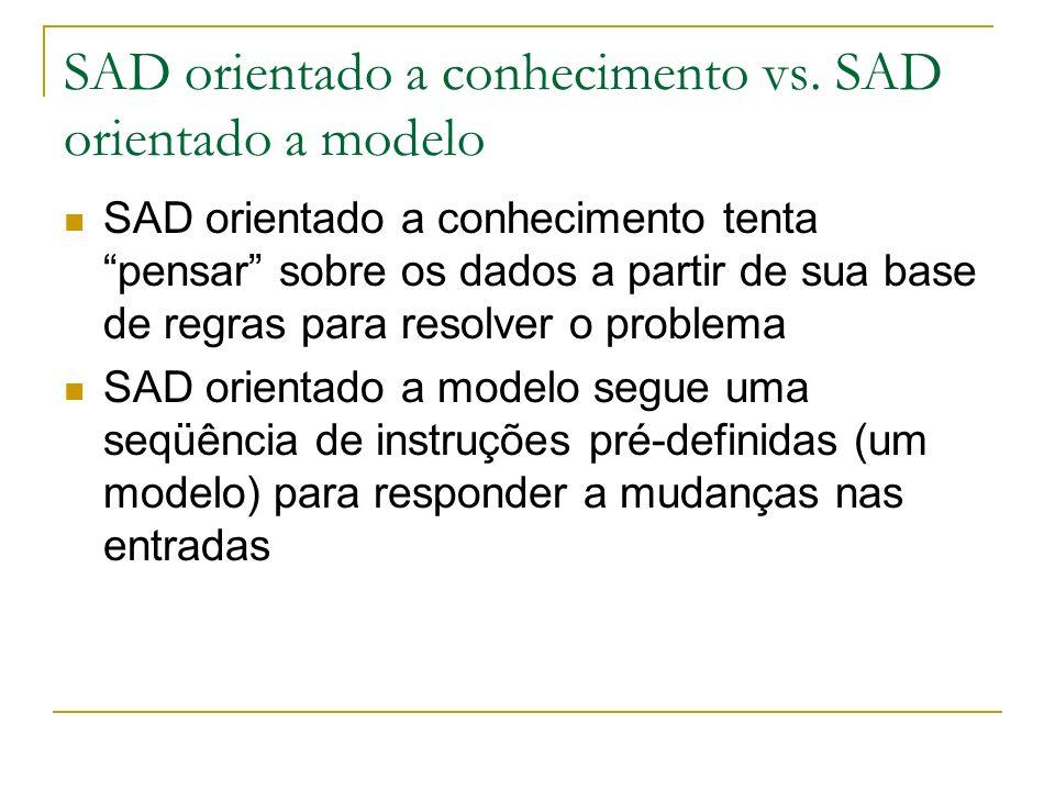 SAD orientado a conhecimento vs. SAD orientado a modelo SAD orientado a conhecimento tenta pensar sobre os dados a partir de sua base de regras para r