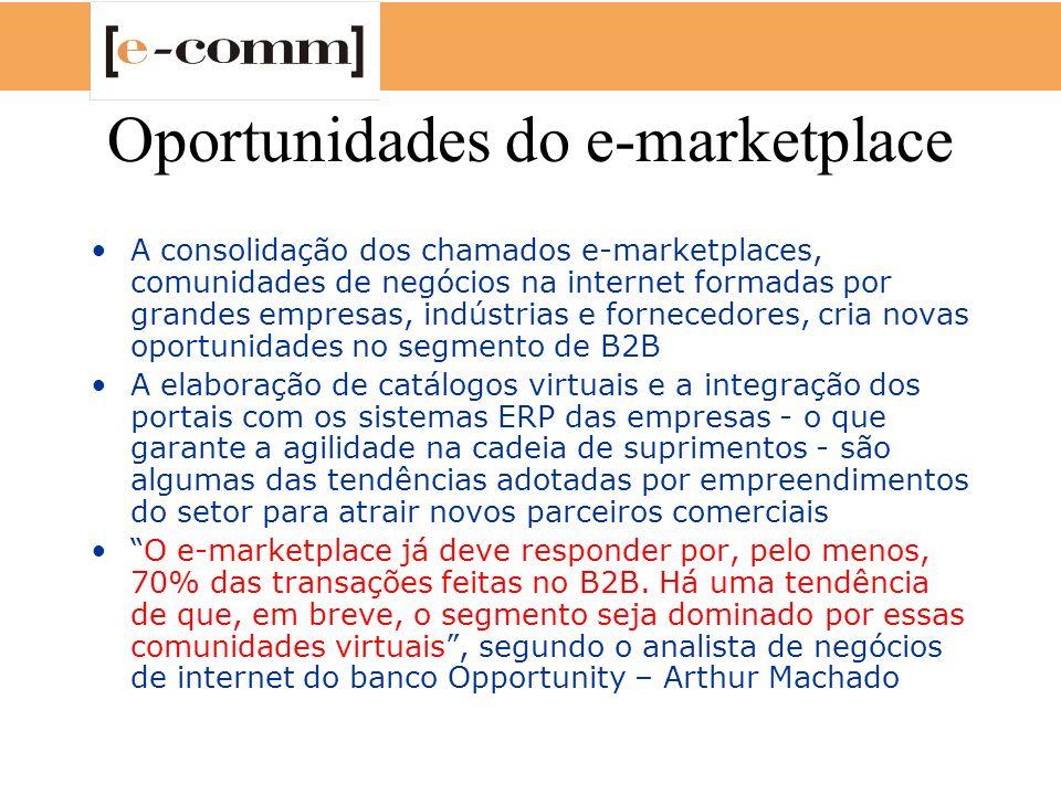 Oportunidades do e-marketplace A consolidação dos chamados e-marketplaces, comunidades de negócios na internet formadas por grandes empresas, indústri