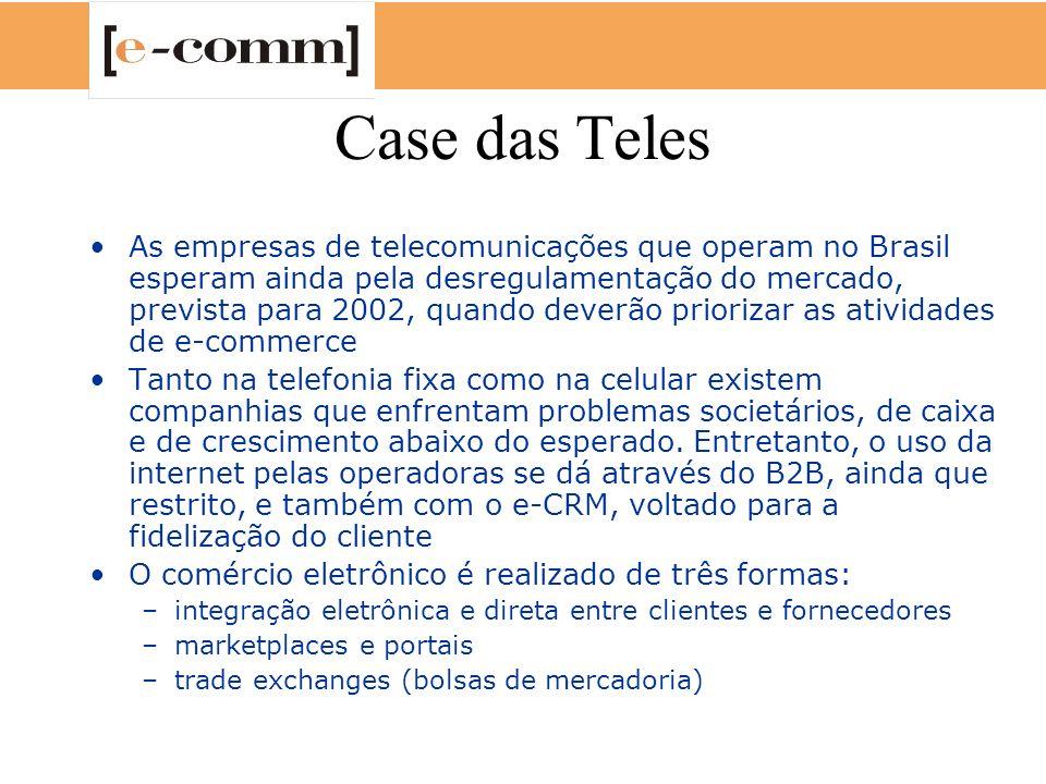 Case das Teles As empresas de telecomunicações que operam no Brasil esperam ainda pela desregulamentação do mercado, prevista para 2002, quando deverã