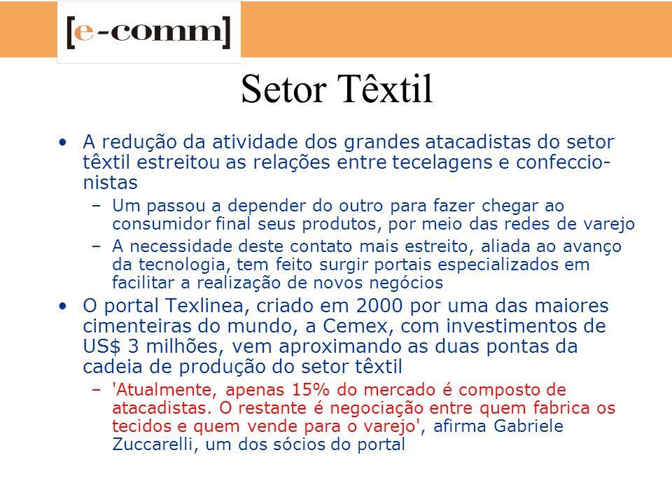 Setor Têxtil A redução da atividade dos grandes atacadistas do setor têxtil estreitou as relações entre tecelagens e confeccio- nistas –Um passou a de