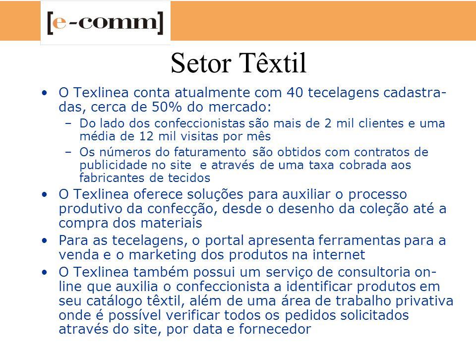Setor Têxtil O Texlinea conta atualmente com 40 tecelagens cadastra- das, cerca de 50% do mercado: –Do lado dos confeccionistas são mais de 2 mil clie