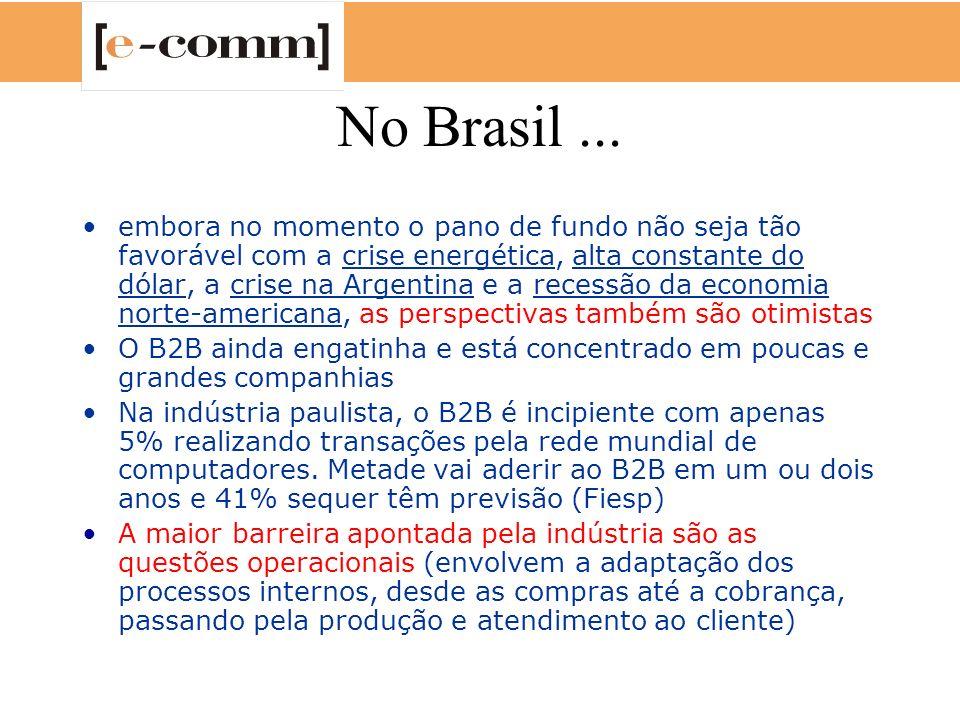 No Brasil... embora no momento o pano de fundo não seja tão favorável com a crise energética, alta constante do dólar, a crise na Argentina e a recess