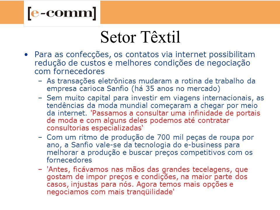 Setor Têxtil Para as confecções, os contatos via internet possibilitam redução de custos e melhores condições de negociação com fornecedores –As trans