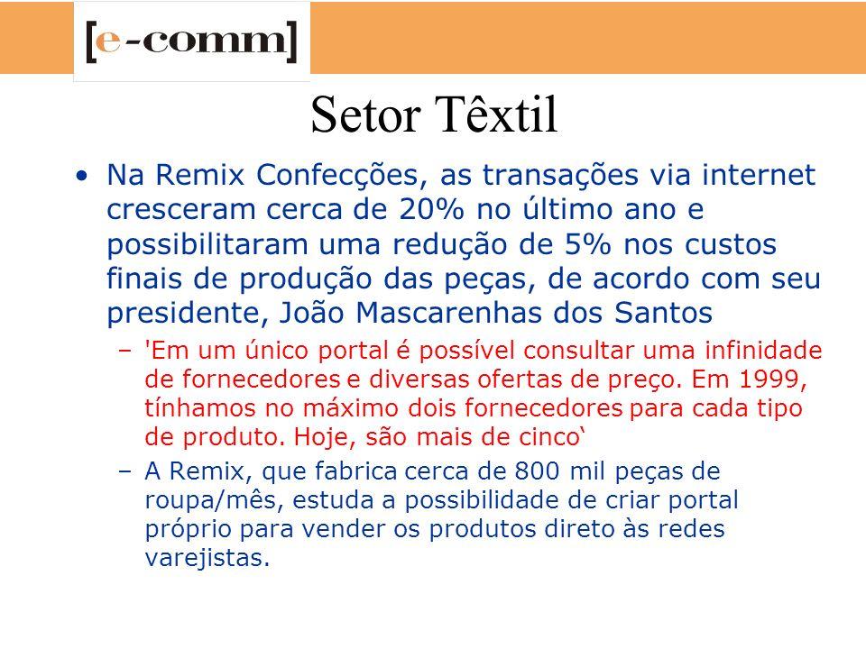 Setor Têxtil Na Remix Confecções, as transações via internet cresceram cerca de 20% no último ano e possibilitaram uma redução de 5% nos custos finais