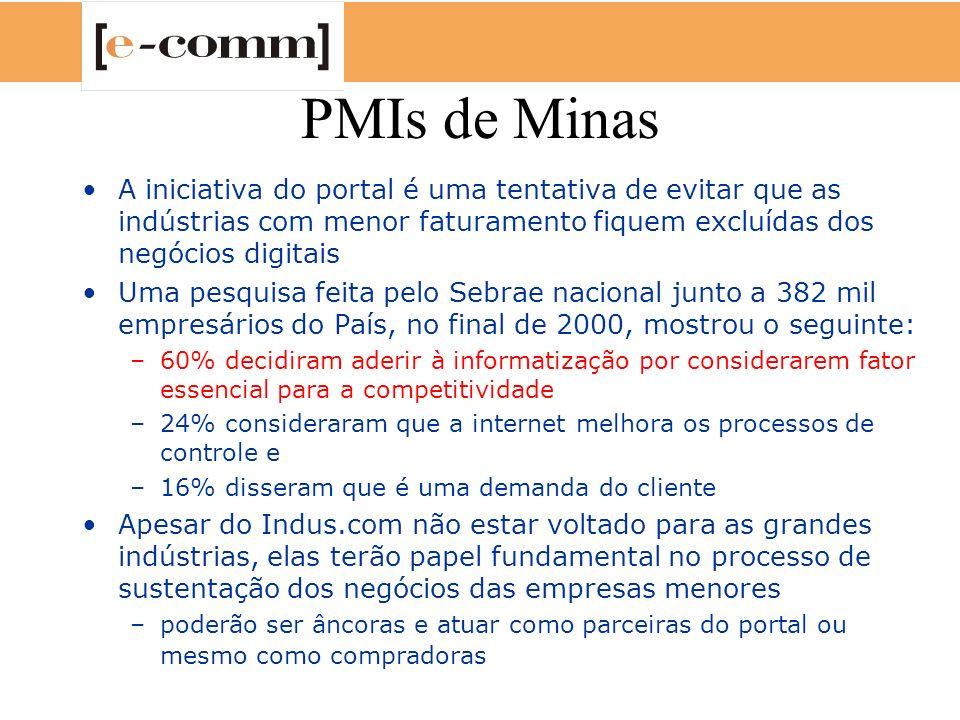 PMIs de Minas A iniciativa do portal é uma tentativa de evitar que as indústrias com menor faturamento fiquem excluídas dos negócios digitais Uma pesq