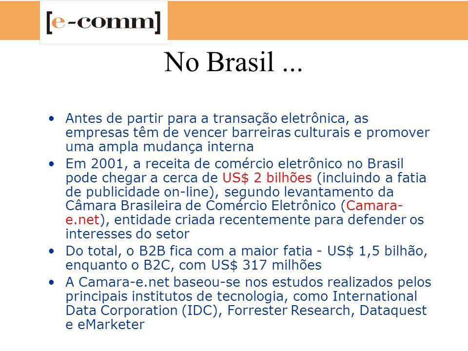 No Brasil... Antes de partir para a transação eletrônica, as empresas têm de vencer barreiras culturais e promover uma ampla mudança interna Em 2001,