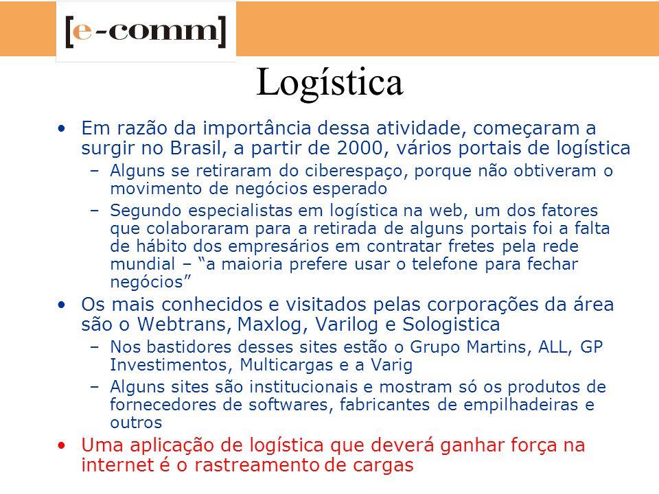 Logística Em razão da importância dessa atividade, começaram a surgir no Brasil, a partir de 2000, vários portais de logística –Alguns se retiraram do