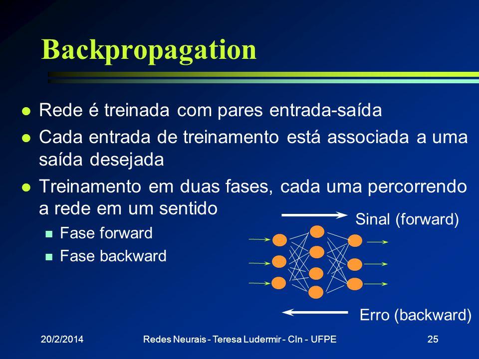 20/2/2014Redes Neurais - Teresa Ludermir - CIn - UFPE24 Treinamento de redes MLP l Treinamento estático n MLPs com formatos e tamanhos diferentes pode