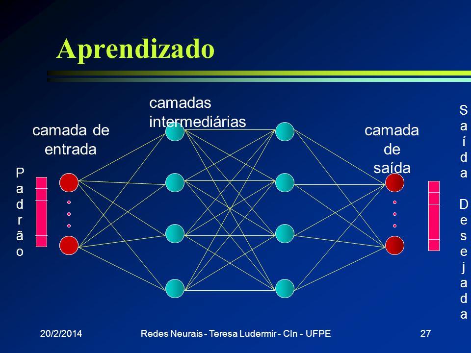20/2/2014Redes Neurais - Teresa Ludermir - CIn - UFPE26 Rede MLP camada de entrada camadas intermediárias camada de saída conexões