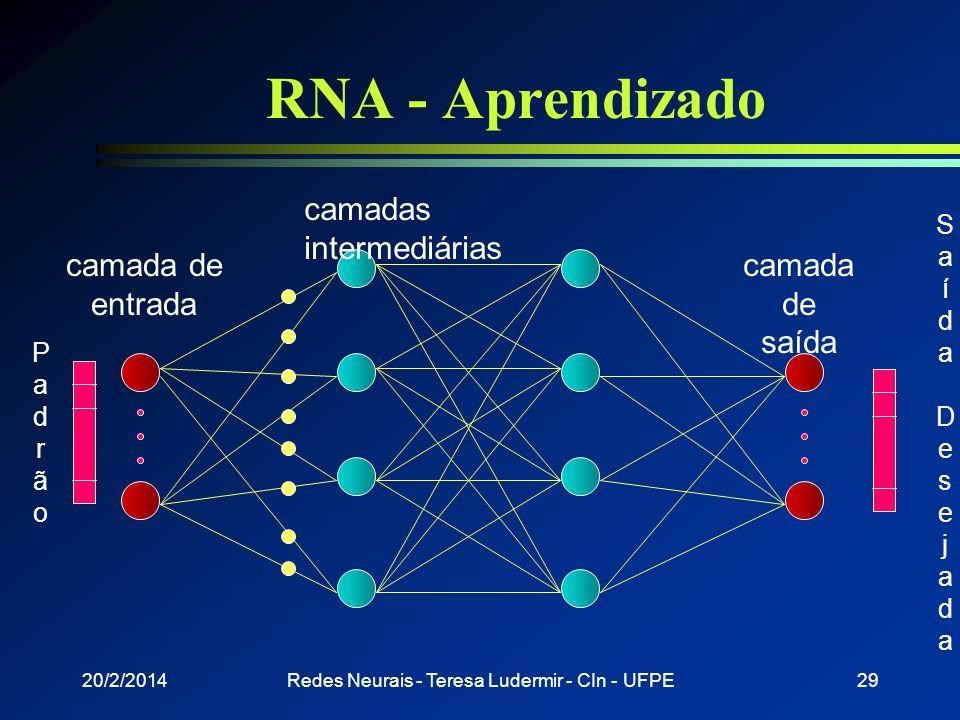 20/2/2014Redes Neurais - Teresa Ludermir - CIn - UFPE28 RNA - Aprendizado camada de entrada camadas intermediárias camada de saída PadrãoPadrão SaídaD