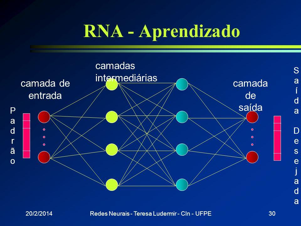 20/2/2014Redes Neurais - Teresa Ludermir - CIn - UFPE29 RNA - Aprendizado camada de entrada camadas intermediárias camada de saída PadrãoPadrão SaídaD
