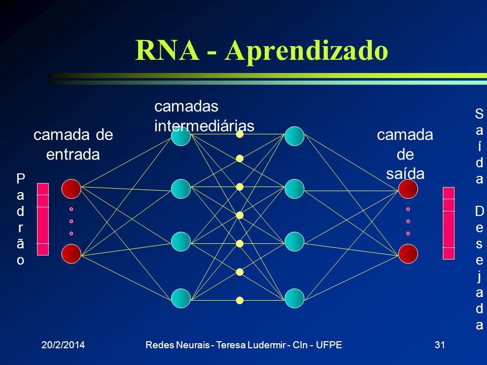 20/2/2014Redes Neurais - Teresa Ludermir - CIn - UFPE30 RNA - Aprendizado camada de entrada camadas intermediárias camada de saída PadrãoPadrão SaídaD