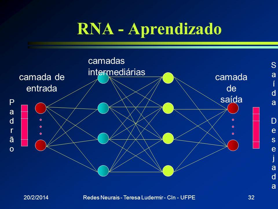 20/2/2014Redes Neurais - Teresa Ludermir - CIn - UFPE31 RNA - Aprendizado camada de entrada camadas intermediárias camada de saída PadrãoPadrão SaídaD