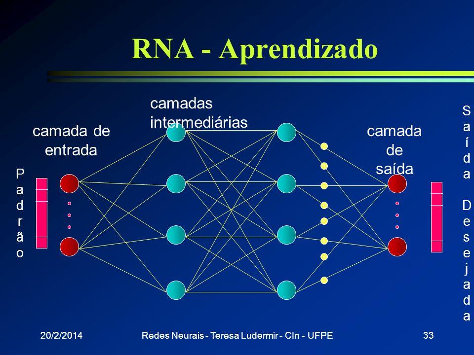 20/2/2014Redes Neurais - Teresa Ludermir - CIn - UFPE32 RNA - Aprendizado camada de entrada camadas intermediárias camada de saída PadrãoPadrão SaídaD