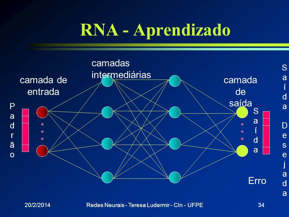 20/2/2014Redes Neurais - Teresa Ludermir - CIn - UFPE33 RNA - Aprendizado camada de entrada camadas intermediárias camada de saída PadrãoPadrão SaídaD