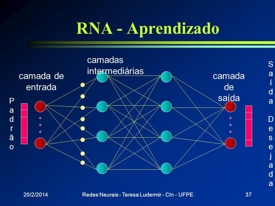 20/2/2014Redes Neurais - Teresa Ludermir - CIn - UFPE36 RNA - Aprendizado camada de entrada camadas intermediárias camada de saída PadrãoPadrão SaídaD