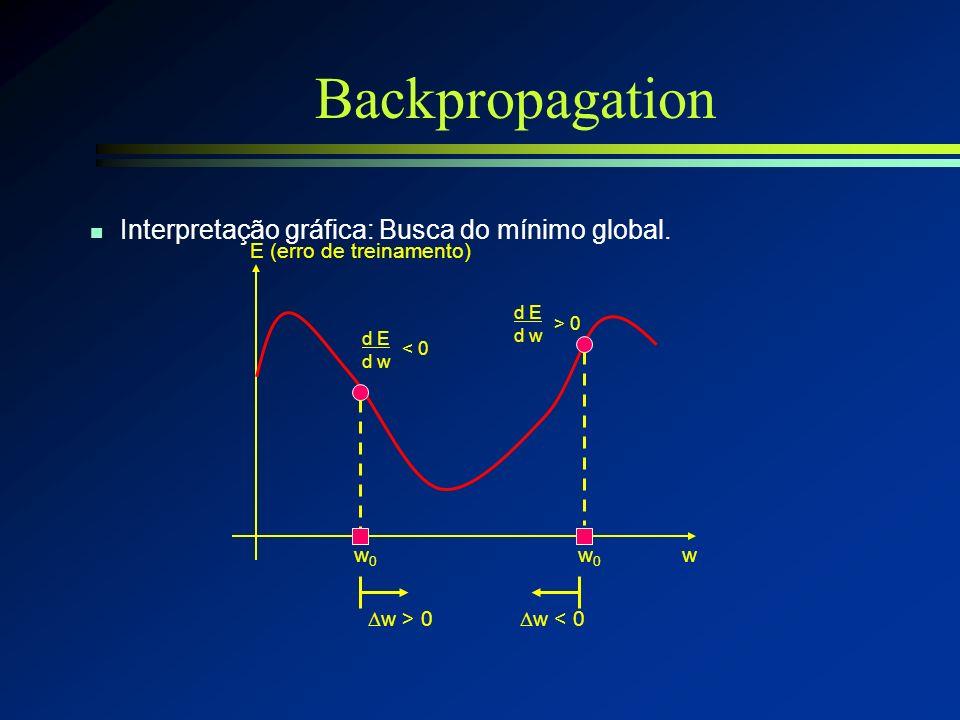 Backpropagation n Funcionamento do algoritmo: Ponto de partida para obter a expressão de ajuste de pesos: Erro para um padrão, considerando todos os n