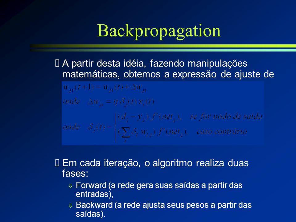 Backpropagation n Interpretação gráfica: Busca do mínimo global. w E (erro de treinamento) w0w0 w > 0 d E d w < 0 w0w0 d E d w > 0 w < 0